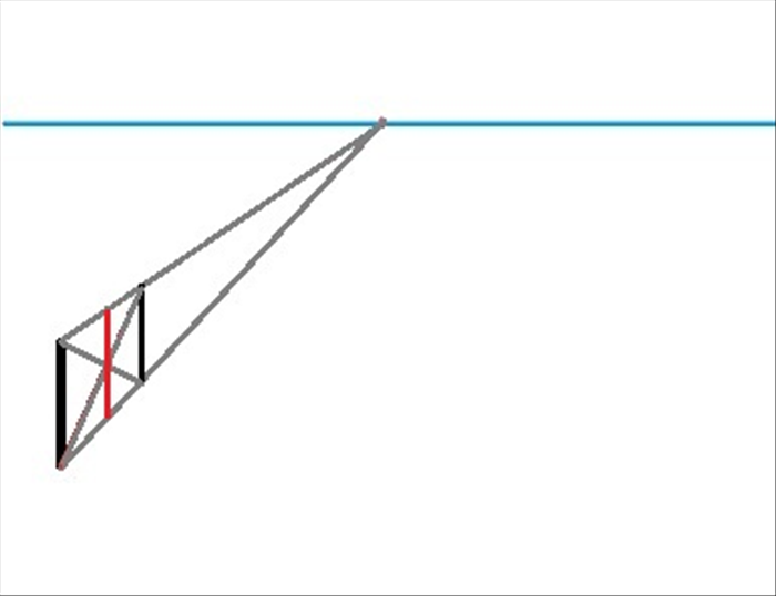 Draw a vertical line at the intersection
