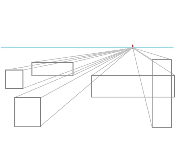 Here the orthogonal lines connect all the corners of the rectangles