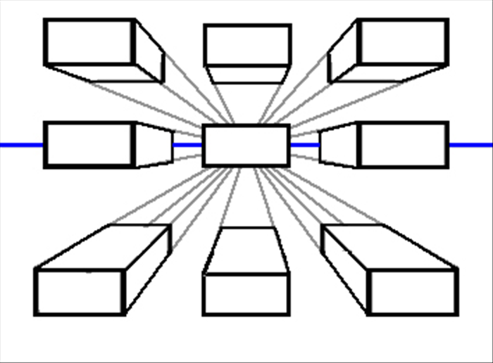 The solid rectangle drawn at the center of the horizon line is parallel to our eyes and we cannot see the top, bottom or sides.  *We see only one side of a solid object that is directly in front of us, parallel to our eyes.  Notice we see the bottoms but not the tops or sides of the 3d rectangles that are directly above our eyes.  Notice we see the tops but not the bottoms or sides of the 3d rectangles that are directly below our eyes.