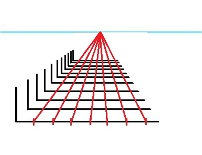 Draw orthogonal lines connecting the markings to the vanishing point