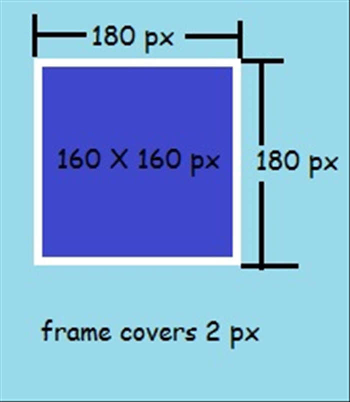 <p> The profile picture is square - 160 px by 160 px</p>  <p> but the is a frame around it 2 px wide</p>  <p>  </p>  <p> You need to upload a 160 px by 160 px profile photo but the 2 px around it is important to know if you are being creative and considering the frames effect on the background</p>  <p>  </p>