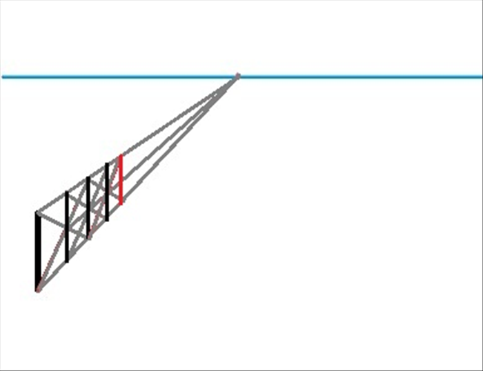And then connecting the ends with a vertical line