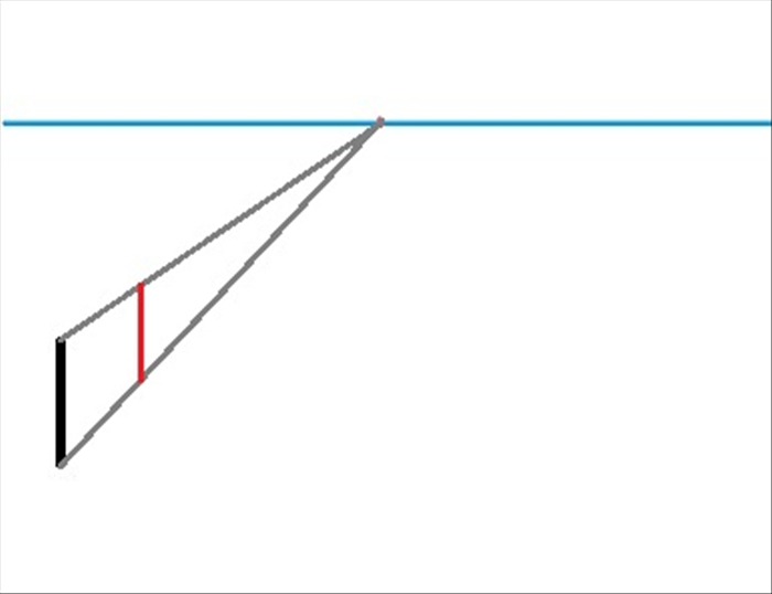 Draw another vertical line for the chosen distance. (This distance will be divided in half)