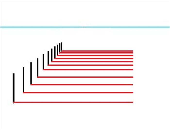 For proportionally spaced  horizontal lines, draw a horizontal line from the bottom of each vertical line. *These horizontal lines are also called transversal lines.