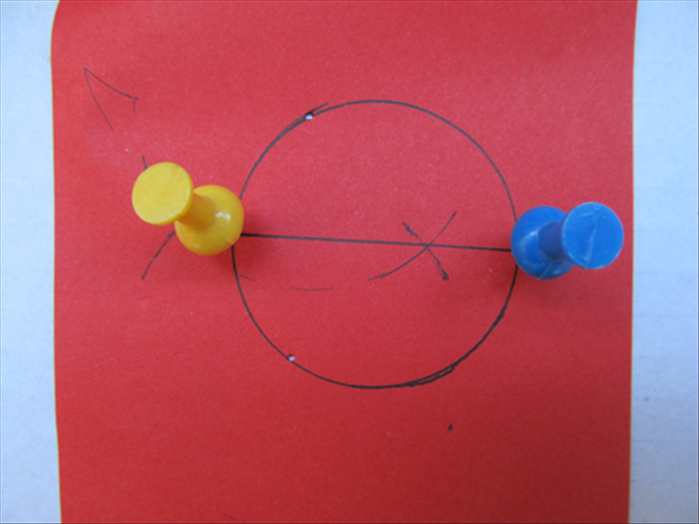 Push the pins through the ends of the line where they touch the circle.